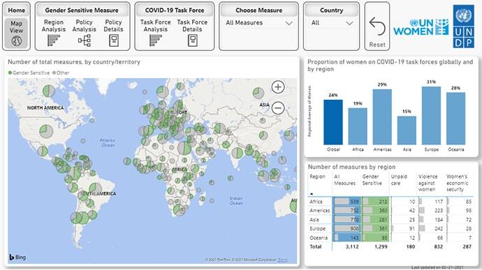 Screenshot of Global Gender Response Tracker